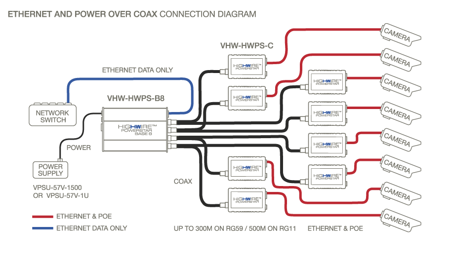 usb to ethernet wiring diagram